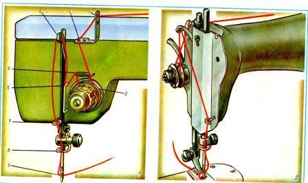 заправка швейной машины