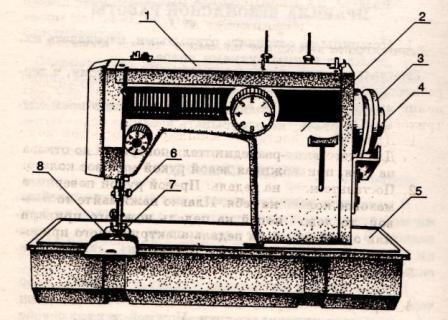 устройство машинки