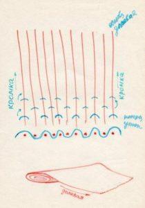 tkachestvo-obrazovanie-kromki
