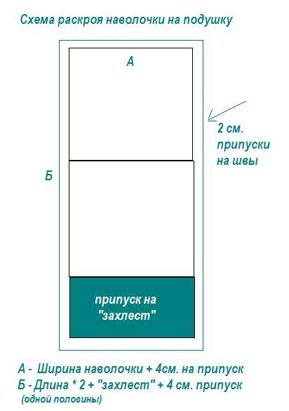 sxema-raskroya-navolochki