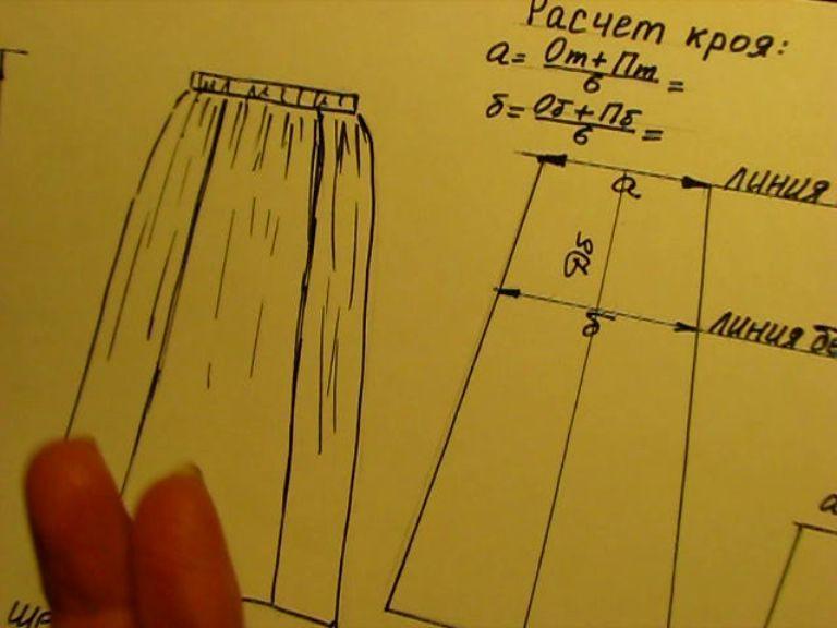 Как сшить из клиньев юбку 86