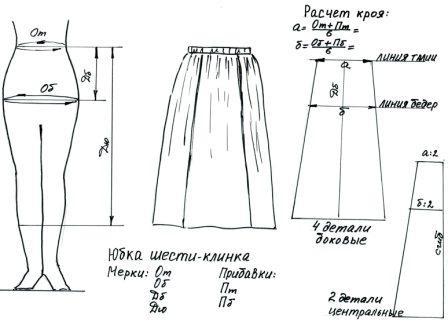 Снять выкройку с юбки
