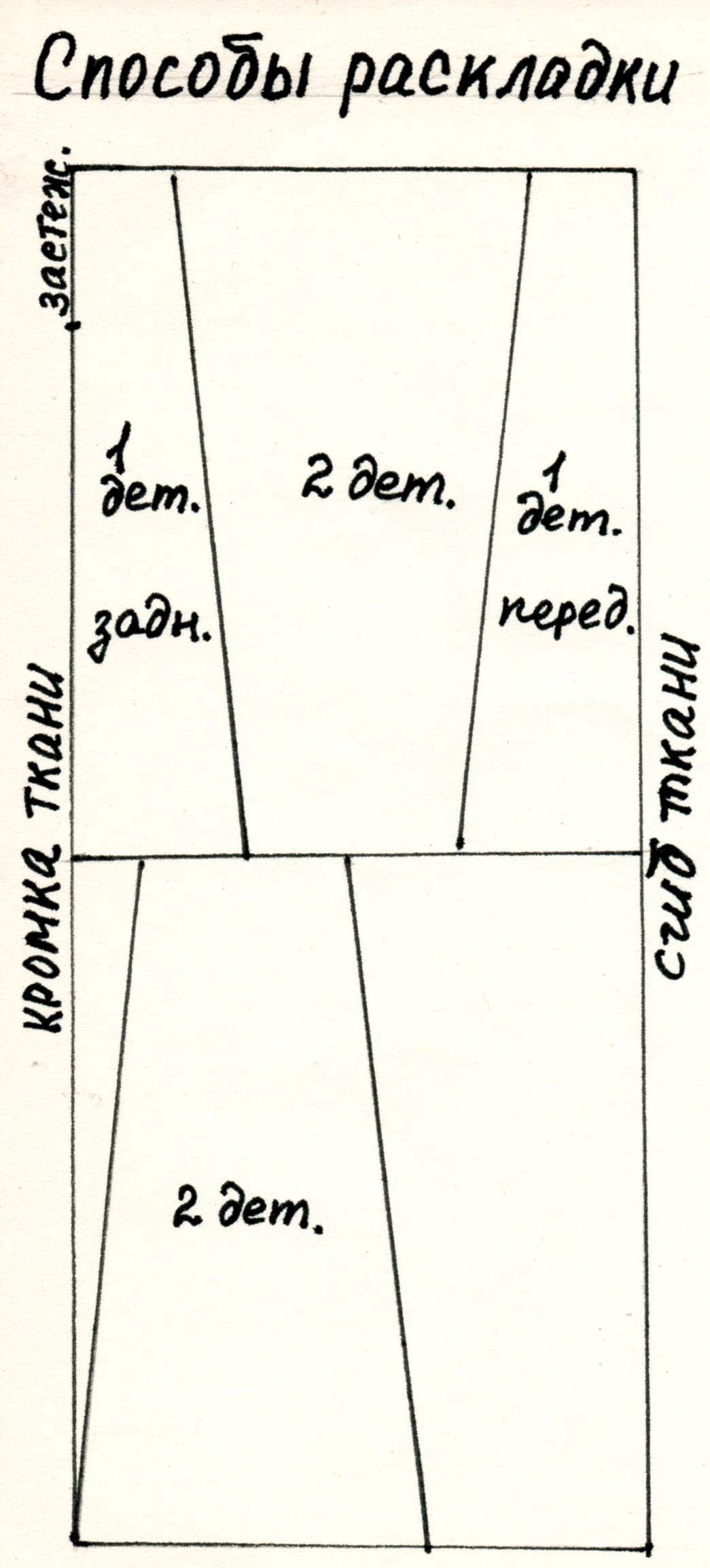 схема раскладки выкройки на ткани