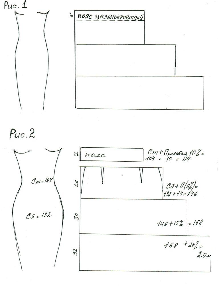Раскрой ярусной юбки