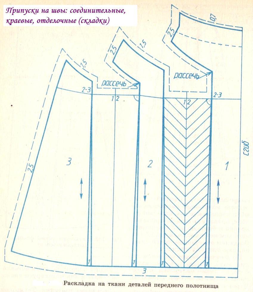 припуски на швы юбки