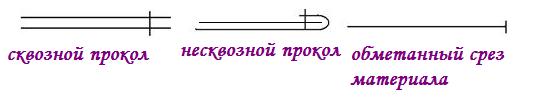 условные обозначения швов