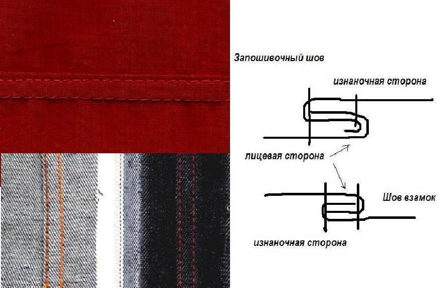 бельевые швы запошивочный и шов взамок