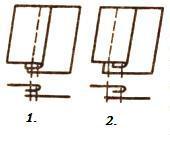 схема настрочные швы