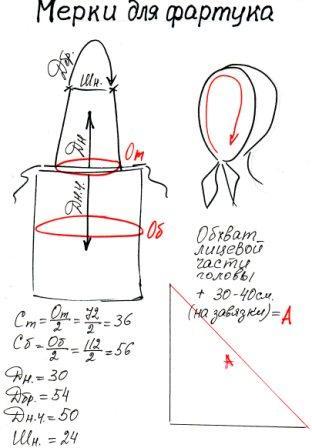 Мерки для построения чертежа фартука