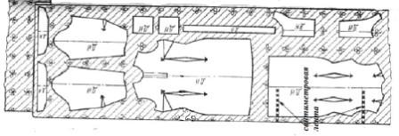 раскладка выкроек на ткани с разносторонним рисунком