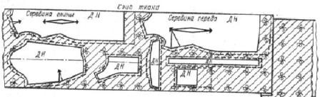 раскладка на ткани с односторонним рисунком