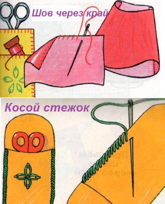 косой стехок - шов через край