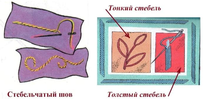 виды стебельчатого шва