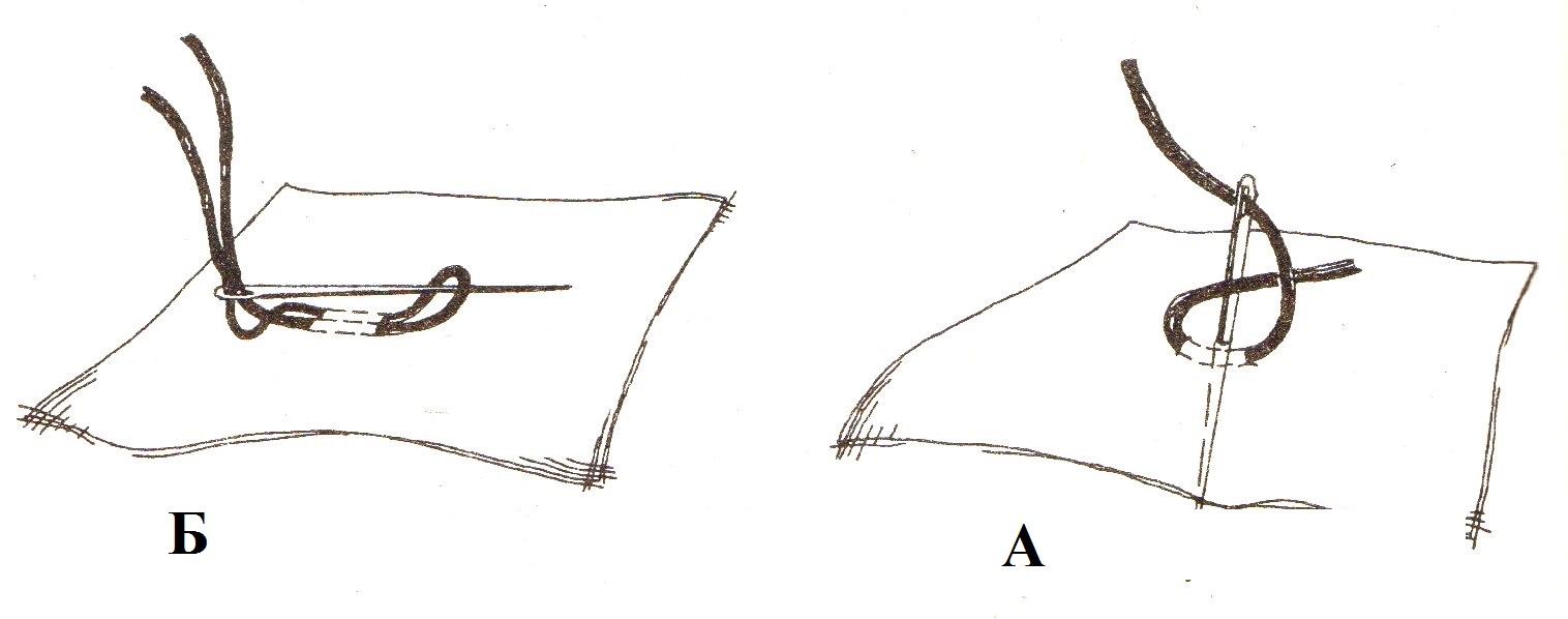 закрепление нити при вышивке