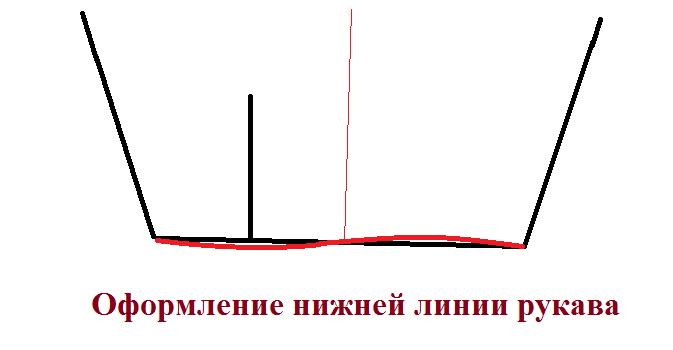 Оформление нижней линии рукава
