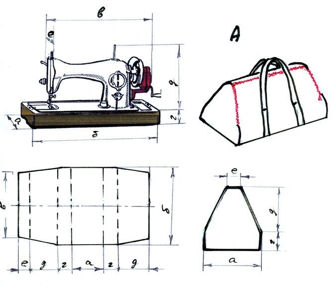 чехол-сумка для машинки 2М класса