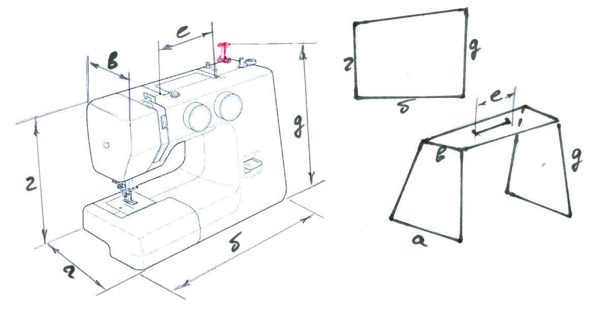 чехол для современной швейной машинки